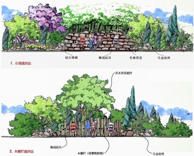 湖南凤凰南华山风景区总体规划