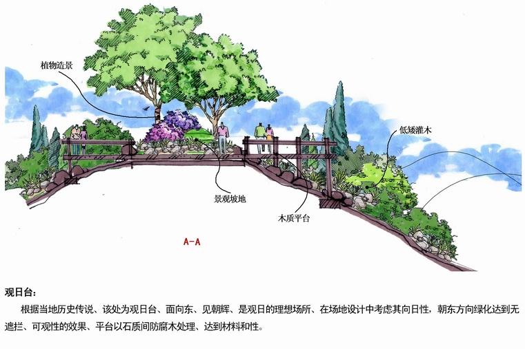 湖南凤凰南华山风景区总体规划-旅游策划-九地国际院