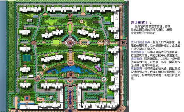 阜阳61帝景苑住宅区景观设计