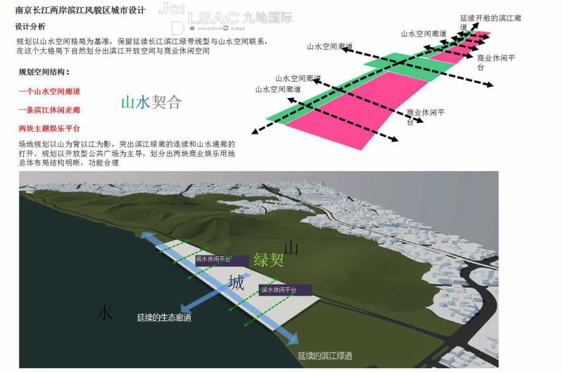 景观轴线分析图景观轴线节点分析图景观轴线